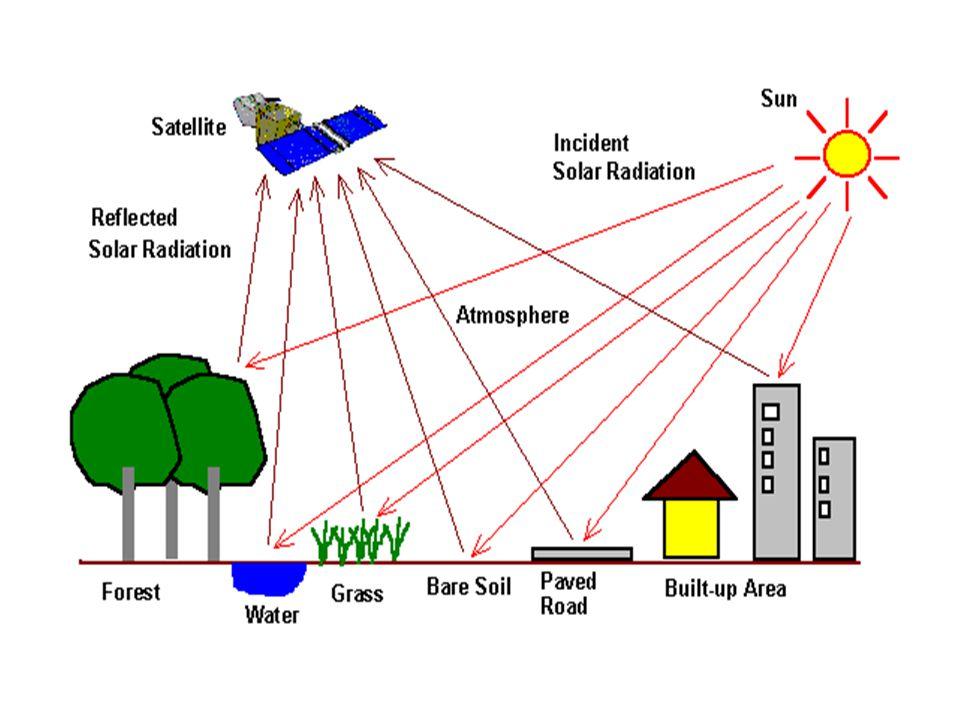 6-بررسی وضعیت هوا و امکان پیش بینی و کنترل آن