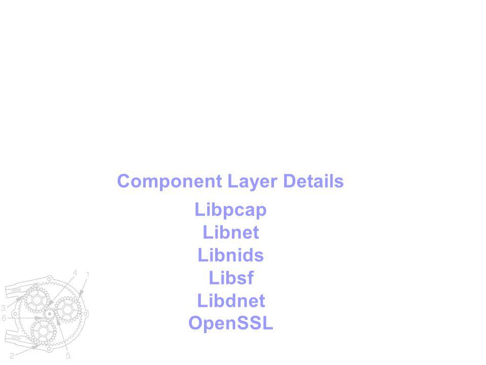 Component Layer Details Libpcap Libnet Libnids Libsf Libdnet OpenSSL