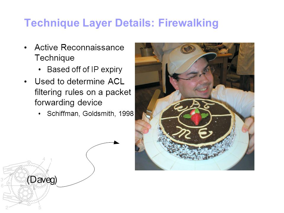 Technique Layer Details: Firewalking Active Reconnaissance Technique Based off of IP expiry Used to determine ACL filtering rules on a packet forwarding device Schiffman, Goldsmith, 1998