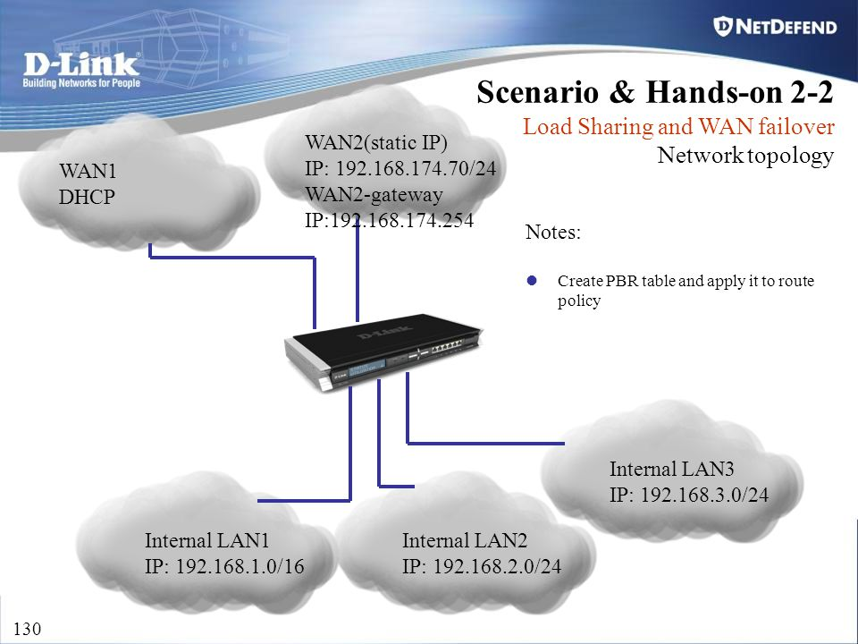 D-Link Security 130 Scenario & Hands-on 2-2 Load Sharing and WAN failover Network topology Internal LAN1 IP: 192.168.1.0/16 Internal LAN2 IP: 192.168.