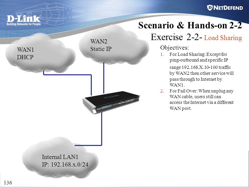 D-Link Security 136 Internal LAN1 IP: 192.168.x.0/24 WAN2 Static IP WAN1 DHCP Objectives: 1.For Load Sharing: Except for ping-outbound and specific IP