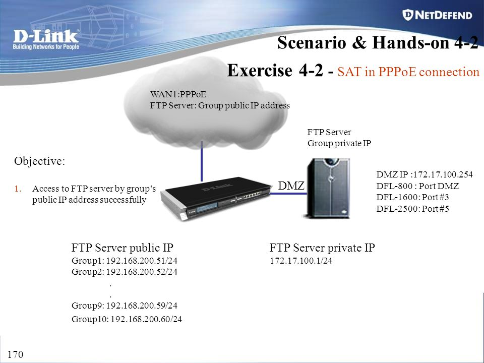 D-Link Security 170 WAN1:PPPoE FTP Server: Group public IP address FTP Server Group private IP DMZ Scenario & Hands-on 4-2 Exercise 4-2 - SAT in PPPoE