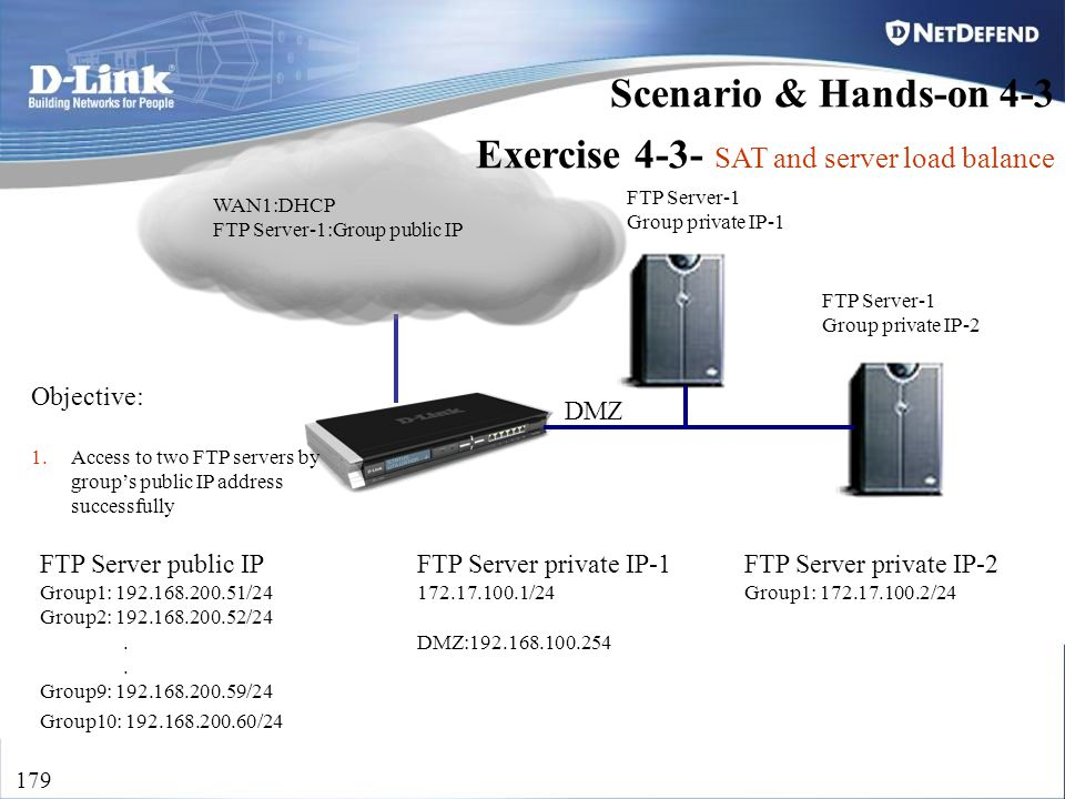 D-Link Security 179 WAN1:DHCP FTP Server-1:Group public IP FTP Server-1 Group private IP-1 DMZ Scenario & Hands-on 4-3 Exercise 4-3- SAT and server lo