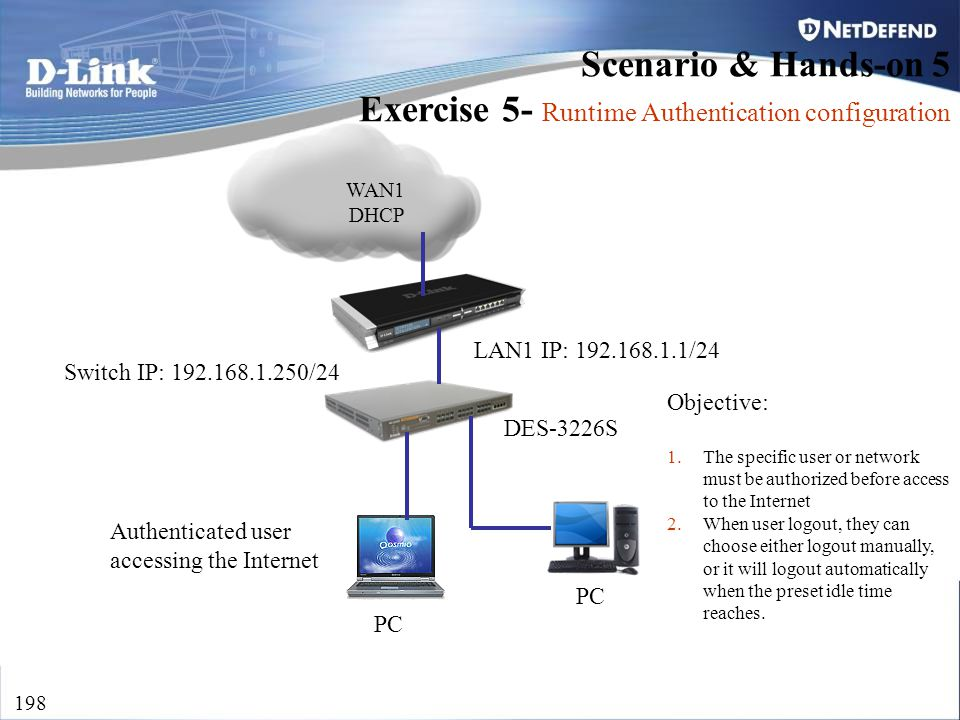 D-Link Security 198 Scenario & Hands-on 5 Exercise 5- Runtime Authentication configuration WAN1 DHCP PC LAN1 IP: 192.168.1.1/24 Switch IP: 192.168.1.2
