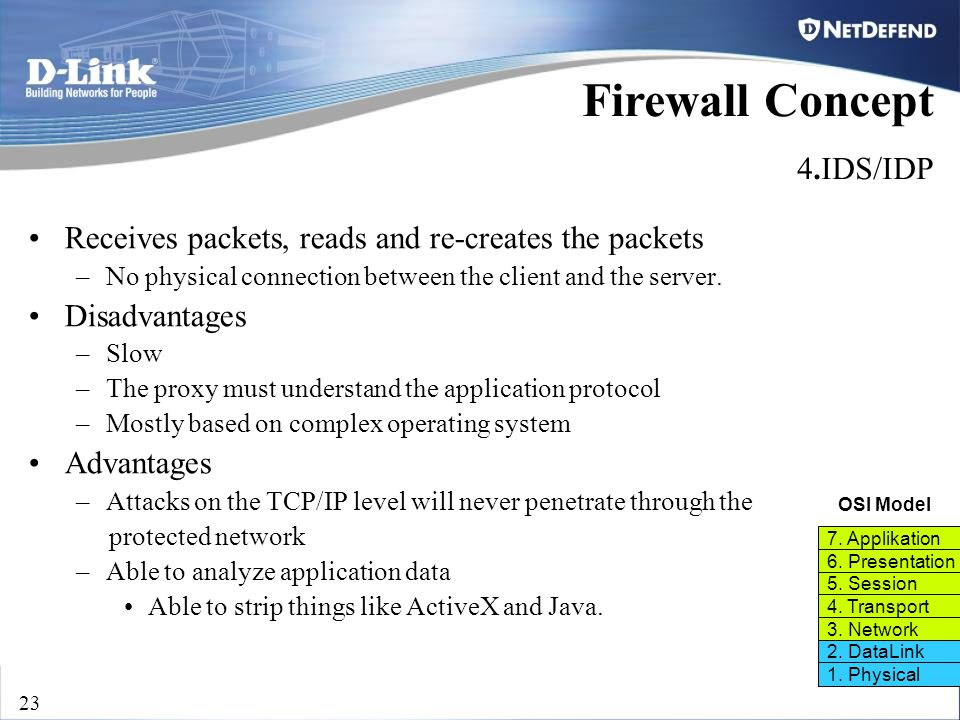 D-Link Security 23 Firewall Concept 4.IDS/IDP Receives packets, reads and re-creates the packets –No physical connection between the client and the se