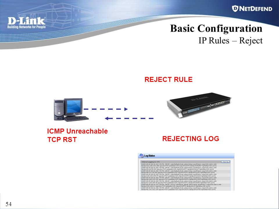 D-Link Security 54 Basic Configuration IP Rules – Reject REJECTING LOG ICMP Unreachable TCP RST REJECT RULE