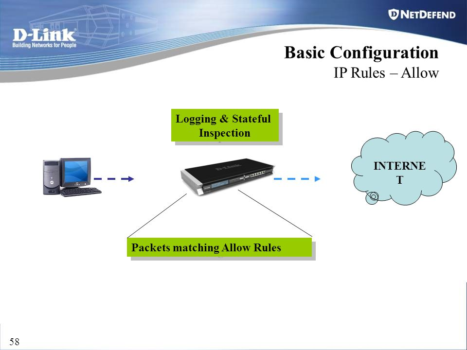 D-Link Security 58 Basic Configuration IP Rules – Allow Packets matching Allow Rules Logging & Stateful Inspection Logging & Stateful Inspection INTER