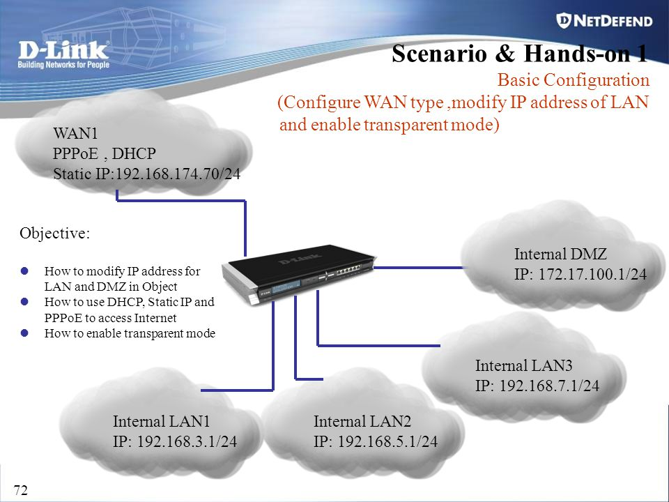 D-Link Security 72 Scenario & Hands-on 1 Basic Configuration (Configure WAN type,modify IP address of LAN and enable transparent mode) Internal LAN1 I