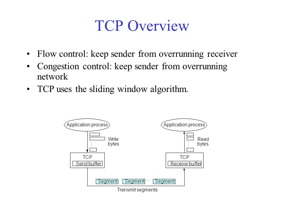 TCP Overview Application process Write bytes TCP Send buffer Segment Transmit segments Application process Read bytes TCP Receive buffer … …… Flow control: keep sender from overrunning receiver Congestion control: keep sender from overrunning network TCP uses the sliding window algorithm.