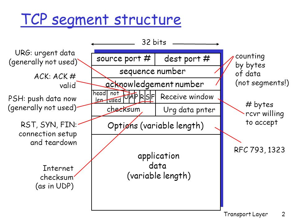 Transport Layer2 TCP segment structure source port # dest port # 32 bits application data (variable length) sequence number acknowledgement number Receive window Urg data pnter checksum F SR PAU head len not used Options (variable length) URG: urgent data (generally not used) ACK: ACK # valid PSH: push data now (generally not used) RST, SYN, FIN: connection setup and teardown # bytes rcvr willing to accept counting by bytes of data (not segments!) Internet checksum (as in UDP) RFC 793, 1323