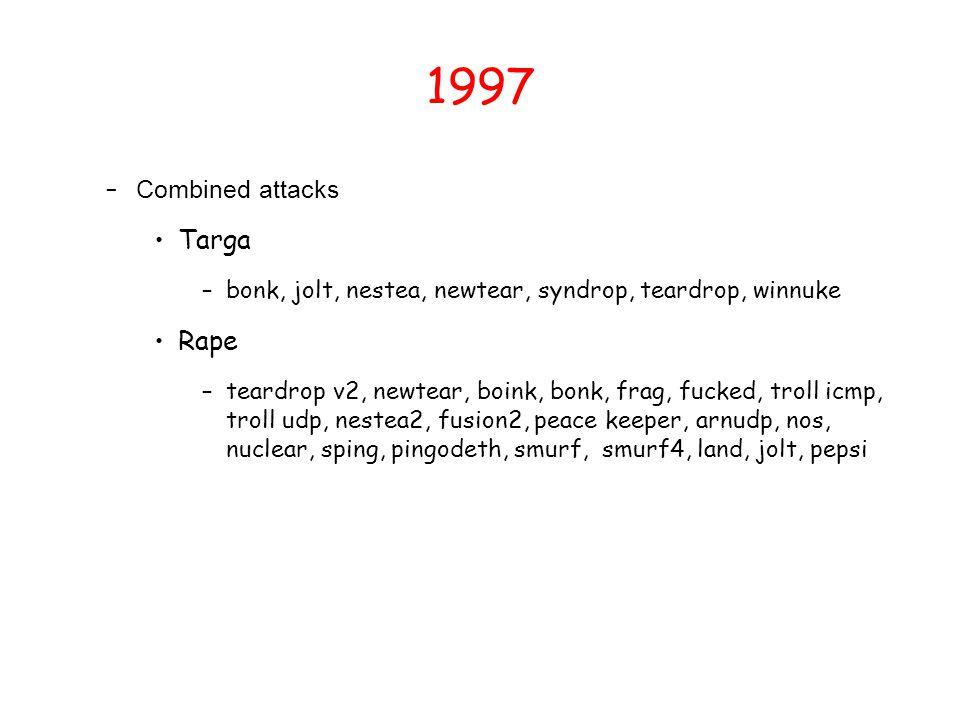 1997 – Combined attacks Targa –bonk, jolt, nestea, newtear, syndrop, teardrop, winnuke Rape –teardrop v2, newtear, boink, bonk, frag, fucked, troll icmp, troll udp, nestea2, fusion2, peace keeper, arnudp, nos, nuclear, sping, pingodeth, smurf, smurf4, land, jolt, pepsi