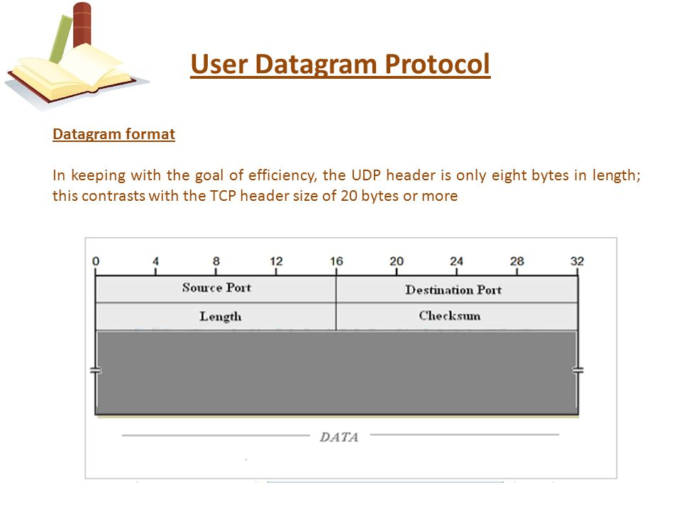 User Datagram Protocol Datagram format In keeping with the goal of efficiency, the UDP header is only eight bytes in length; this contrasts with the TCP header size of 20 bytes or more