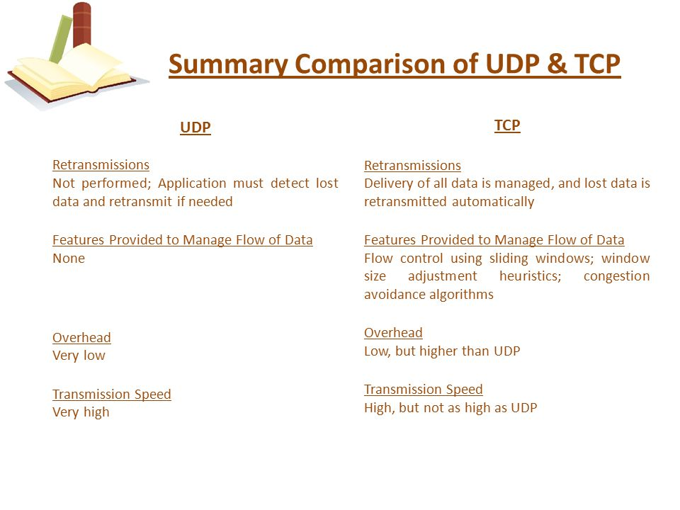 Summary Comparison of UDP & TCP UDP Retransmissions Not performed; Application must detect lost data and retransmit if needed Features Provided to Manage Flow of Data None Overhead Very low Transmission Speed Very high TCP Retransmissions Delivery of all data is managed, and lost data is retransmitted automatically Features Provided to Manage Flow of Data Flow control using sliding windows; window size adjustment heuristics; congestion avoidance algorithms Overhead Low, but higher than UDP Transmission Speed High, but not as high as UDP
