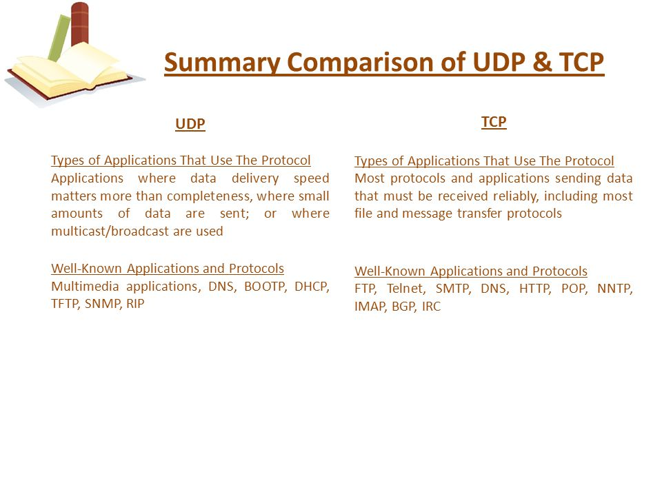 Summary Comparison of UDP & TCP UDP Types of Applications That Use The Protocol Applications where data delivery speed matters more than completeness, where small amounts of data are sent; or where multicast/broadcast are used Well-Known Applications and Protocols Multimedia applications, DNS, BOOTP, DHCP, TFTP, SNMP, RIP TCP Types of Applications That Use The Protocol Most protocols and applications sending data that must be received reliably, including most file and message transfer protocols Well-Known Applications and Protocols FTP, Telnet, SMTP, DNS, HTTP, POP, NNTP, IMAP, BGP, IRC