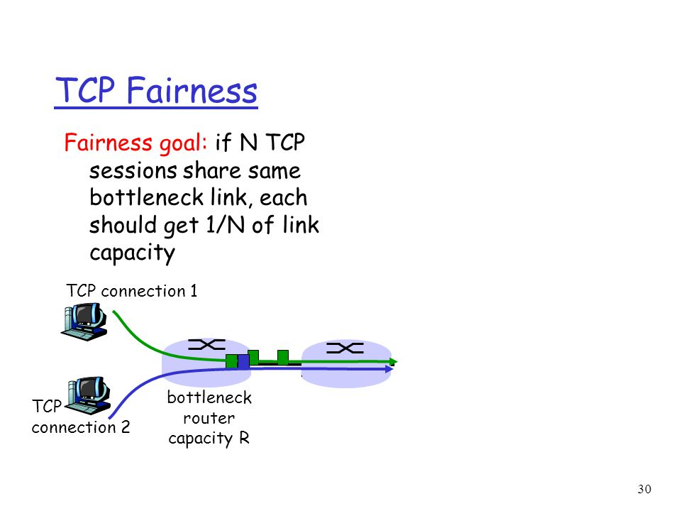 30 TCP Fairness Fairness goal: if N TCP sessions share same bottleneck link, each should get 1/N of link capacity TCP connection 1 bottleneck router capacity R TCP connection 2