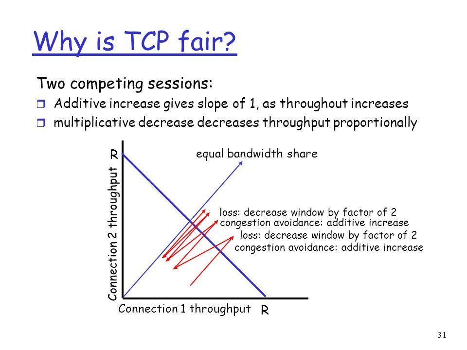 31 Why is TCP fair.