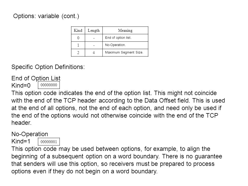 Options: variable (cont.) MeaningLengthKind End of option list.