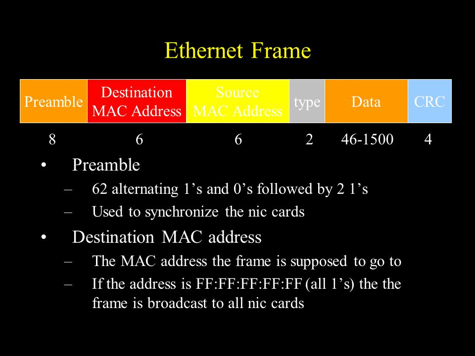 Ethernet Frame Preamble Destination MAC Address Source MAC Address typeDataCRC 866246-15004 Preamble –62 alternating 1's and 0's followed by 2 1's –Used to synchronize the nic cards Destination MAC address –The MAC address the frame is supposed to go to –If the address is FF:FF:FF:FF:FF (all 1's) the the frame is broadcast to all nic cards