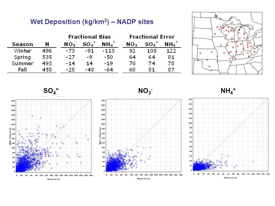 Wet Deposition (kg/km 2 ) – NADP sites SO 4 = NO 3 - NH 4 +
