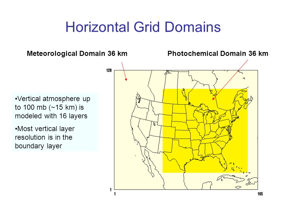Horizontal Grid Domains Meteorological Domain 36 km Photochemical Domain 36 km Vertical atmosphere up to 100 mb (~15 km) is modeled with 16 layers Most vertical layer resolution is in the boundary layer