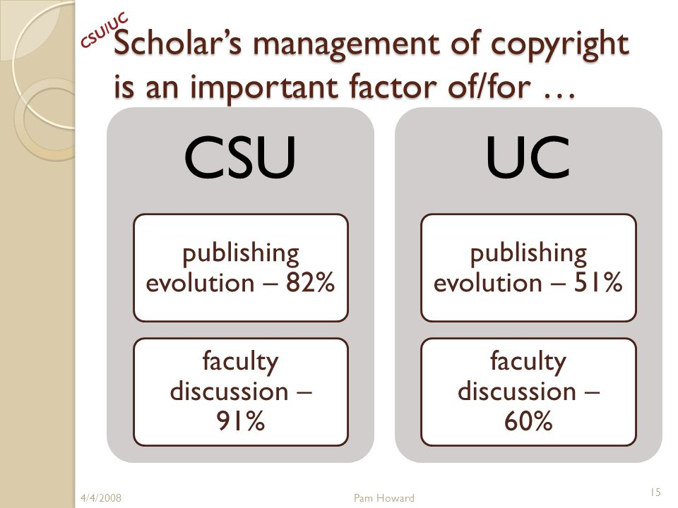 Scholar's management of copyright is an important factor of/for … 4/4/2008Pam Howard 15 CSU/UC