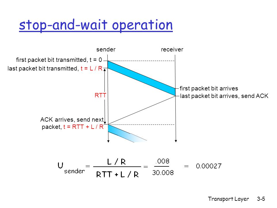 Transport Layer 3-16 TCP Round Trip Time and Timeout Q: how to set TCP timeout value.