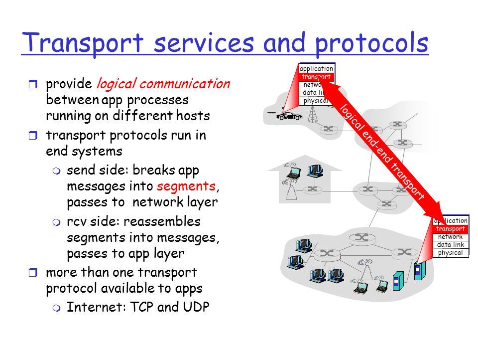 Transport services and protocols r provide logical communication between app processes running on different hosts r transport protocols run in end sys