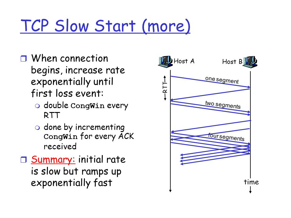 TCP Slow Start (more) r When connection begins, increase rate exponentially until first loss event:  double CongWin every RTT  done by incrementing