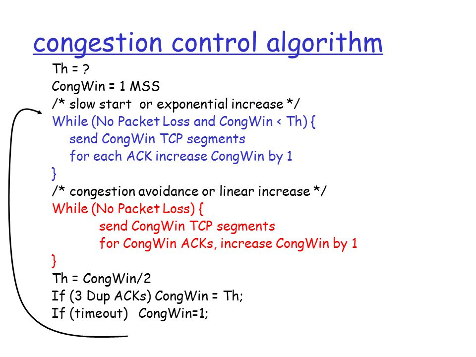 congestion control algorithm Th = .