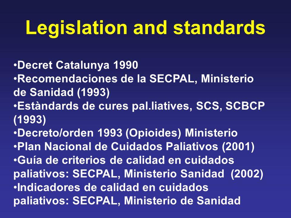Legislation and standards Decret Catalunya 1990 Recomendaciones de la SECPAL, Ministerio de Sanidad (1993) Estàndards de cures pal.liatives, SCS, SCBCP (1993) Decreto/orden 1993 (Opioides) Ministerio Plan Nacional de Cuidados Paliativos (2001) Guía de criterios de calidad en cuidados paliativos: SECPAL, Ministerio Sanidad (2002) Indicadores de calidad en cuidados paliativos: SECPAL, Ministerio de Sanidad
