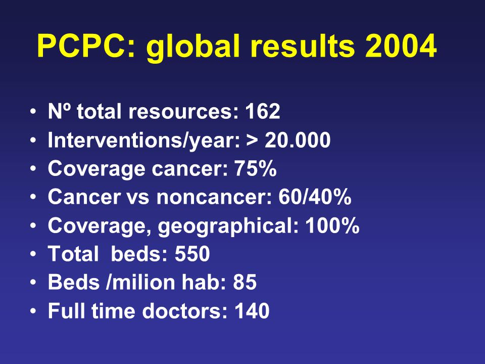 PCPC: global results 2004 Nº total resources: 162 Interventions/year: > 20.000 Coverage cancer: 75% Cancer vs noncancer: 60/40% Coverage, geographical: 100% Total beds: 550 Beds /milion hab: 85 Full time doctors: 140