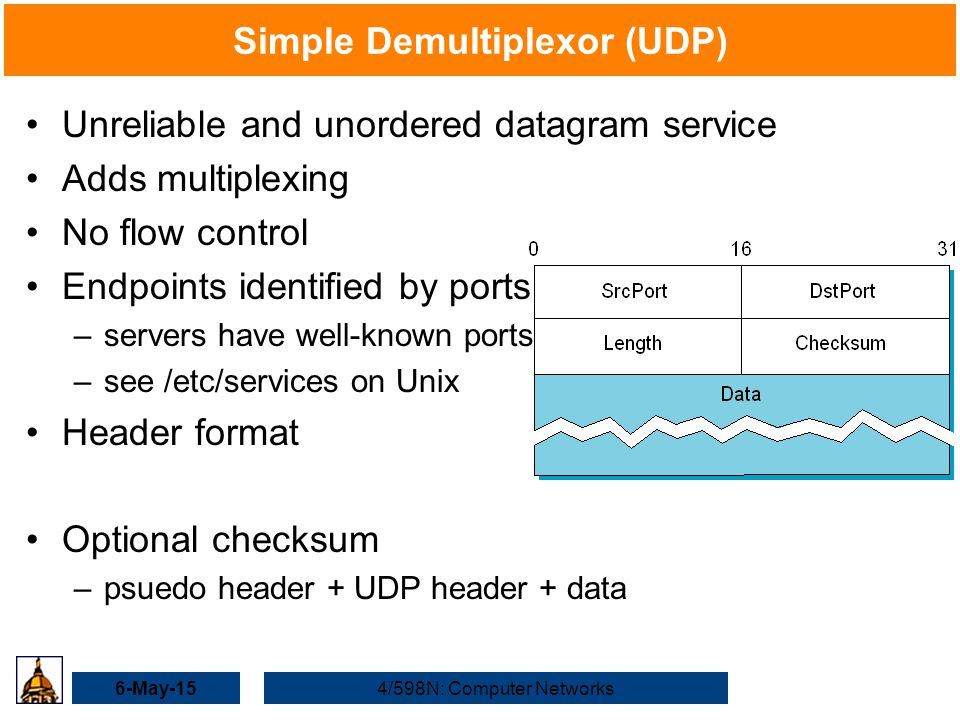 6-May-154/598N: Computer Networks Simple Demultiplexor (UDP) Unreliable and unordered datagram service Adds multiplexing No flow control Endpoints identified by ports –servers have well-known ports –see /etc/services on Unix Header format Optional checksum –psuedo header + UDP header + data