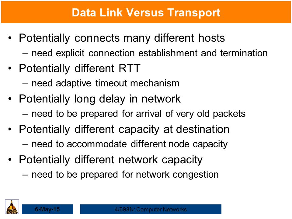 6-May-154/598N: Computer Networks Data Link Versus Transport Potentially connects many different hosts –need explicit connection establishment and termination Potentially different RTT –need adaptive timeout mechanism Potentially long delay in network –need to be prepared for arrival of very old packets Potentially different capacity at destination –need to accommodate different node capacity Potentially different network capacity –need to be prepared for network congestion