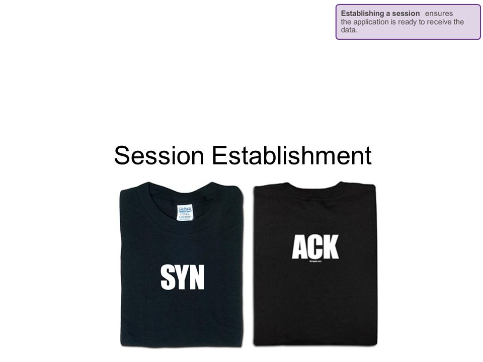 Connection Establishment Phase The 2 nd host receives the 1 st host's ISN and replies with:  An Acknowledgment (ACK) consisting of the 1 st host's ISN + 1.
