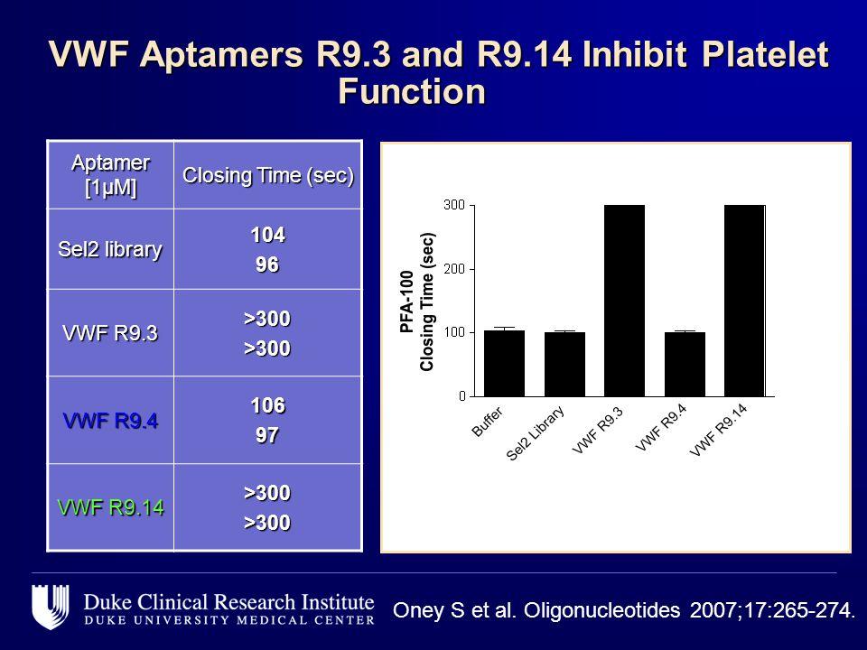 Aptamer [1µM] Closing Time (sec) Sel2 library 10496 VWF R9.3 >300>300 VWF R9.4 10697 VWF R9.14 >300>300 VWF Aptamers R9.3 and R9.14 Inhibit Platelet Function VWF Aptamers R9.3 and R9.14 Inhibit Platelet Function Oney S et al.