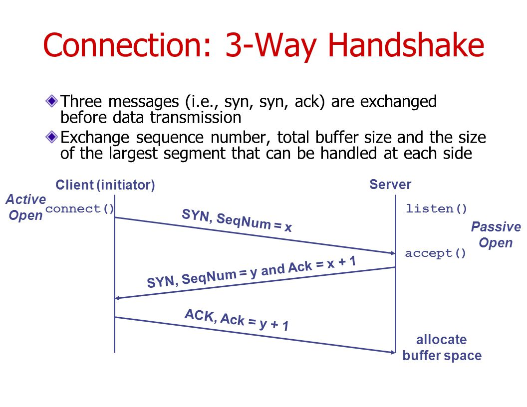 Connection: 3-Way Handshake Three messages (i.e., syn, syn, ack) are exchanged before data transmission Exchange sequence number, total buffer size and the size of the largest segment that can be handled at each side Client (initiator) Server SYN, SeqNum = x SYN, SeqNum = y and Ack = x + 1 ACK, Ack = y + 1 Active Open Passive Open connect()listen() accept() allocate buffer space
