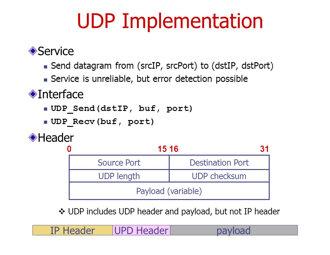 UDP Implementation Service Send datagram from (srcIP, srcPort) to (dstIP, dstPort) Service is unreliable, but error detection possible Interface UDP_Send(dstIP, buf, port) UDP_Recv(buf, port) Header Source Port 015 1631 UDP lengthUDP checksum Payload (variable) Destination Port  UDP includes UDP header and payload, but not IP header payloadUPD HeaderIP Header