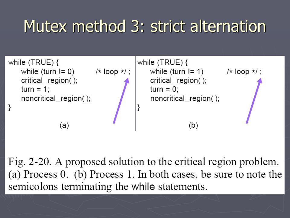 Mutex method 3: strict alternation