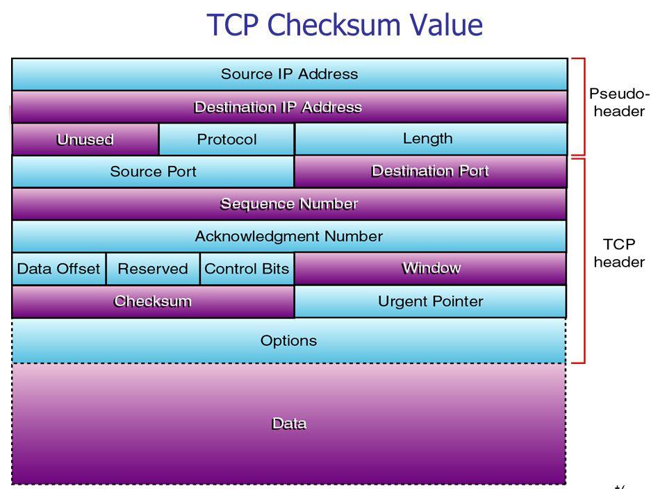 17 TCP Checksum Value