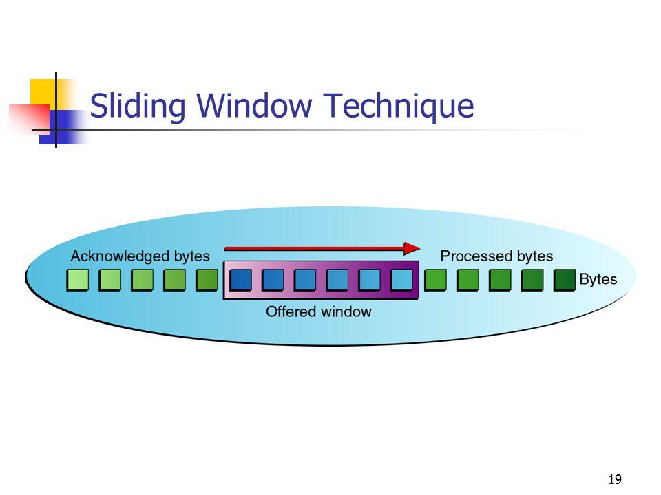 19 Sliding Window Technique