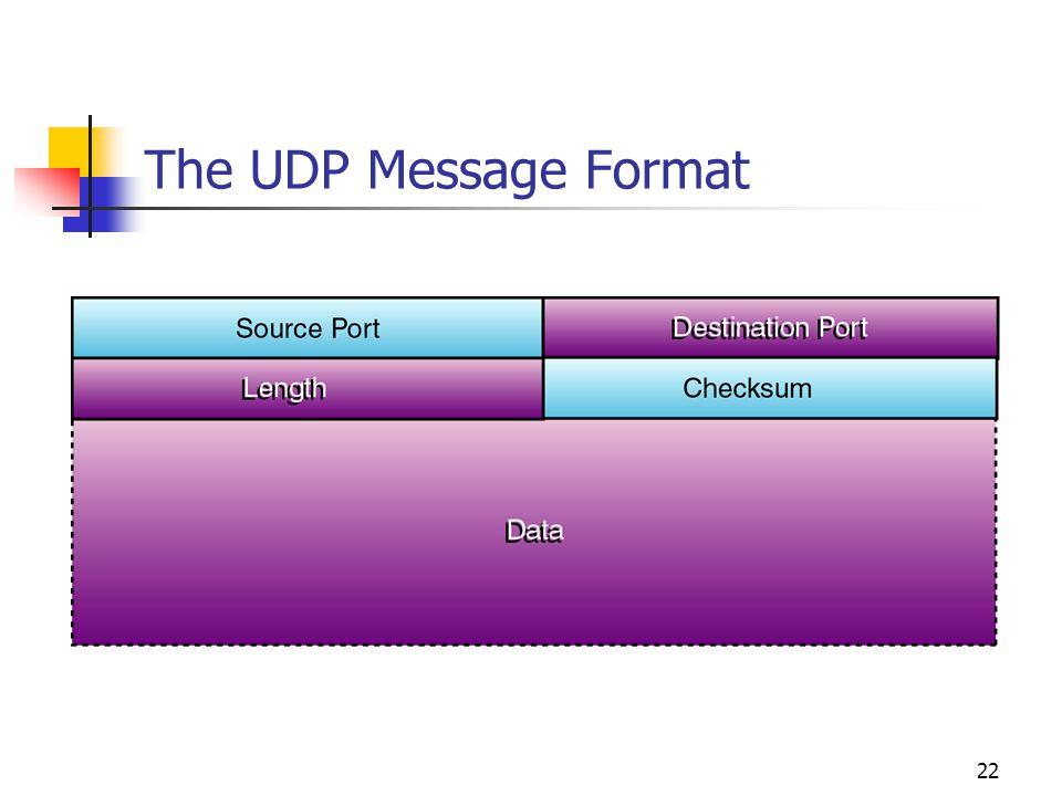 22 The UDP Message Format