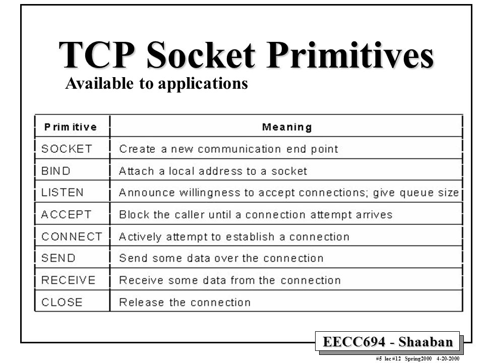 EECC694 - Shaaban #5 lec #12 Spring2000 4-20-2000 TCP Socket Primitives Available to applications