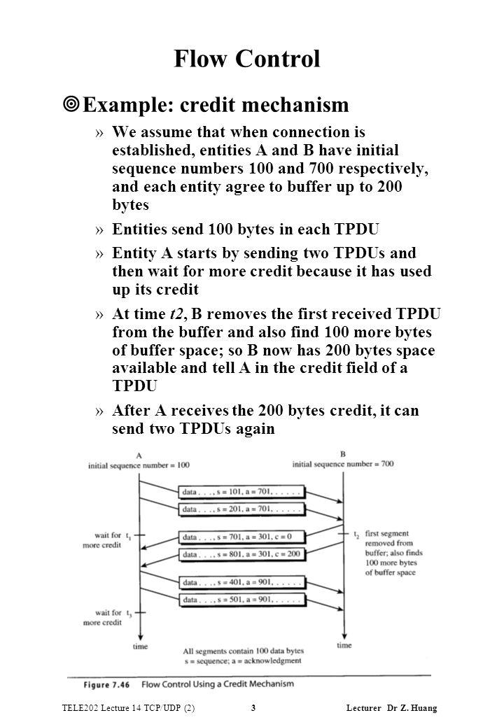 TELE202 Lecture 14 TCP/UDP (2) 3 Lecturer Dr Z.