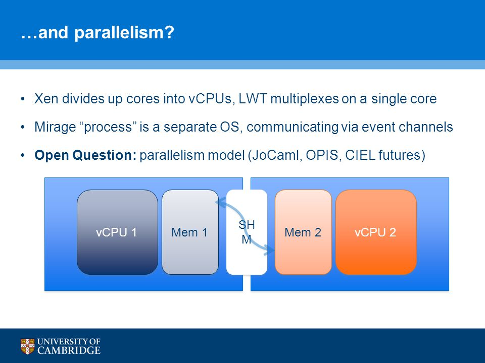 "…and parallelism? Xen divides up cores into vCPUs, LWT multiplexes on a single core Mirage ""process"" is a separate OS, communicating via event channel"