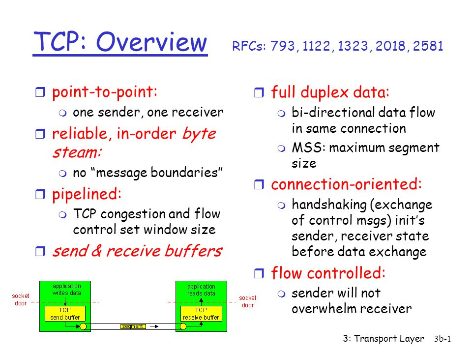 3: Transport Layer3b-1 TCP: Overview RFCs: 793, 1122, 1323, 2018, 2581 r full duplex data: m bi-directional data flow in same connection m MSS: maximum segment size r connection-oriented: m handshaking (exchange of control msgs) init's sender, receiver state before data exchange r flow controlled: m sender will not overwhelm receiver r point-to-point: m one sender, one receiver r reliable, in-order byte steam: m no message boundaries r pipelined: m TCP congestion and flow control set window size r send & receive buffers