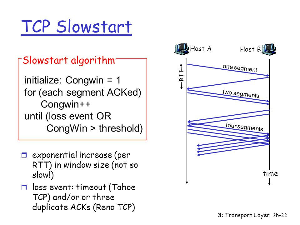 3: Transport Layer3b-22 TCP Slowstart r exponential increase (per RTT) in window size (not so slow!) r loss event: timeout (Tahoe TCP) and/or or three duplicate ACKs (Reno TCP) initialize: Congwin = 1 for (each segment ACKed) Congwin++ until (loss event OR CongWin > threshold) Slowstart algorithm Host A one segment RTT Host B time two segments four segments