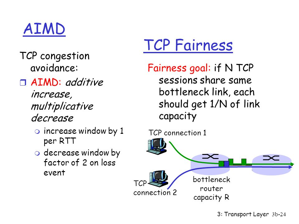 3: Transport Layer3b-24 TCP Fairness Fairness goal: if N TCP sessions share same bottleneck link, each should get 1/N of link capacity TCP congestion avoidance: r AIMD: additive increase, multiplicative decrease m increase window by 1 per RTT m decrease window by factor of 2 on loss event AIMD TCP connection 1 bottleneck router capacity R TCP connection 2