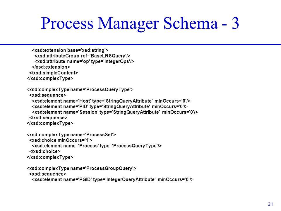 21 Process Manager Schema - 3