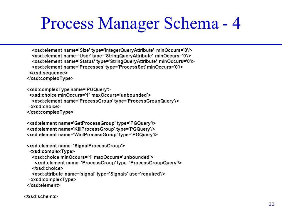 22 Process Manager Schema - 4