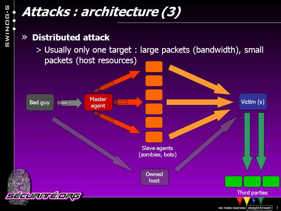 © 2002 Sécurité.Org 8 Attacks : agents (1) » Slave agents >« Modified » servers, services and also network equipment (ie.